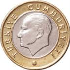 1 Turkish Lira coin Actual Size Image