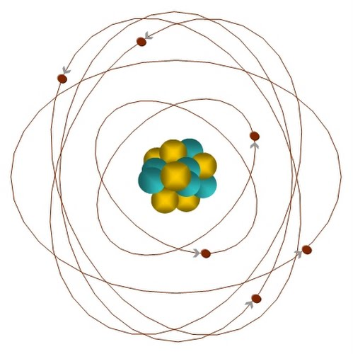Atom (3) Actual Size Image