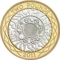British 2 pound coin Actual Size Image