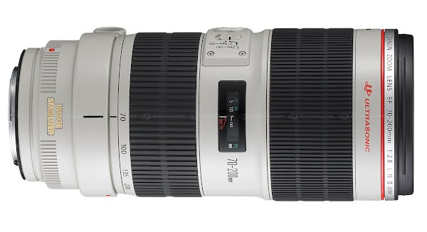 Canon EF 70-200 f/2.8L IS II USM Lens Actual Size Image