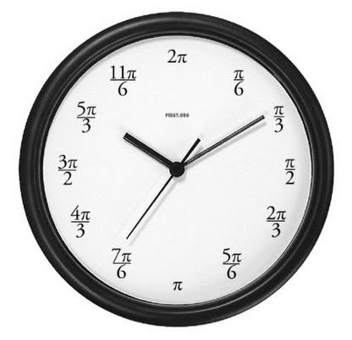 Clock Actual Size Image