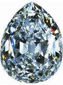 Cullinan diamond Actual Size Image