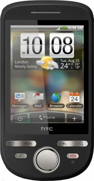 HTC Click Actual Size Image