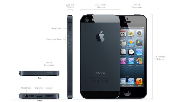 iPhone 5 (2) Actual Size Image