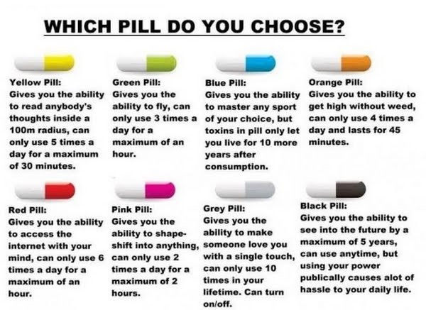 WHICH PILL? Actual Size Image